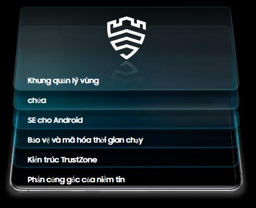 Samsung Knox bảo mật nhiều lớp
