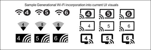Các biểu tượng minh họa cho các phiên bản WiFi đang được đưa ra thử nghiệm