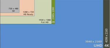 CÔNG NGHỆ ULTRA HD 4K TRÊN CÁC THIẾT BỊ CHẠY INTEL