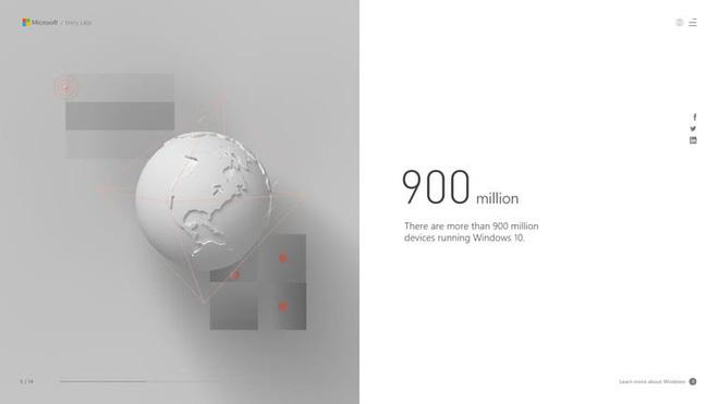 Windows 10 đạt cột mốc mới: 900 triệu thiết bị kích hoạt trên toàn cầu