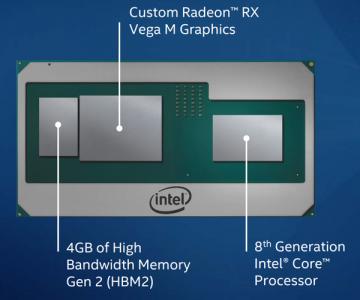 Intel khai tử Kaby Lake-G bộ vi xử lý có tích hợp chip ...
