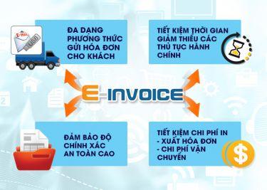 Hướng dẫn quy trình đăng ký hóa đơn điện tử cho doanh nghiệp