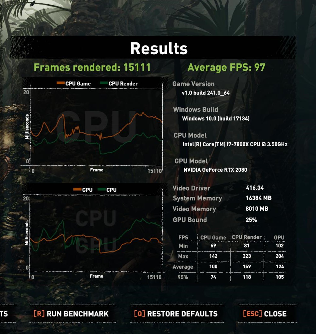 Gigabyte Aorus GeForce RTX 2080 Xtreme: chiếc card đồ họa đẹp nhất năm 2018 - Ảnh 16.