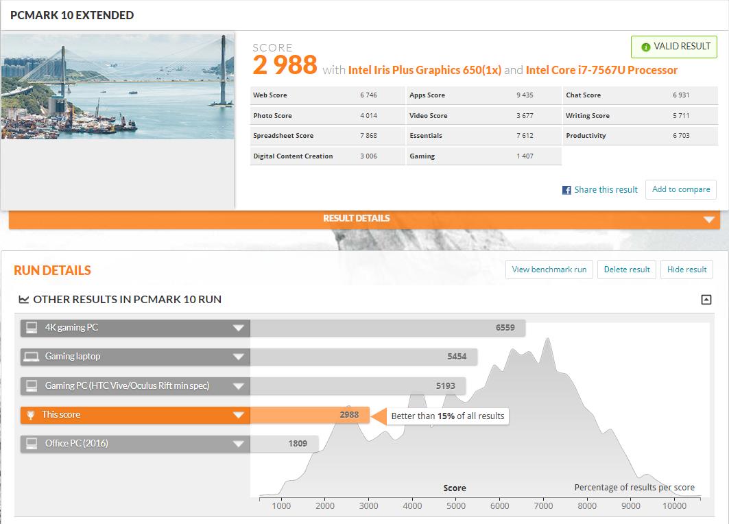 Đánh giá cặp đôi Intel NUC7i7BNH và SSD 660p: Không thể thiếu cho góc học tập chất - Ảnh 9.