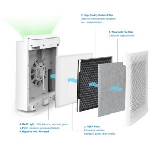 Bộ Màng Lọc Cho Máy Lọc Không Khí FujiE AP600 Filter